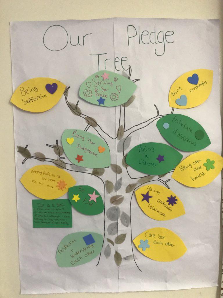 NHS Borders Pledge Tree