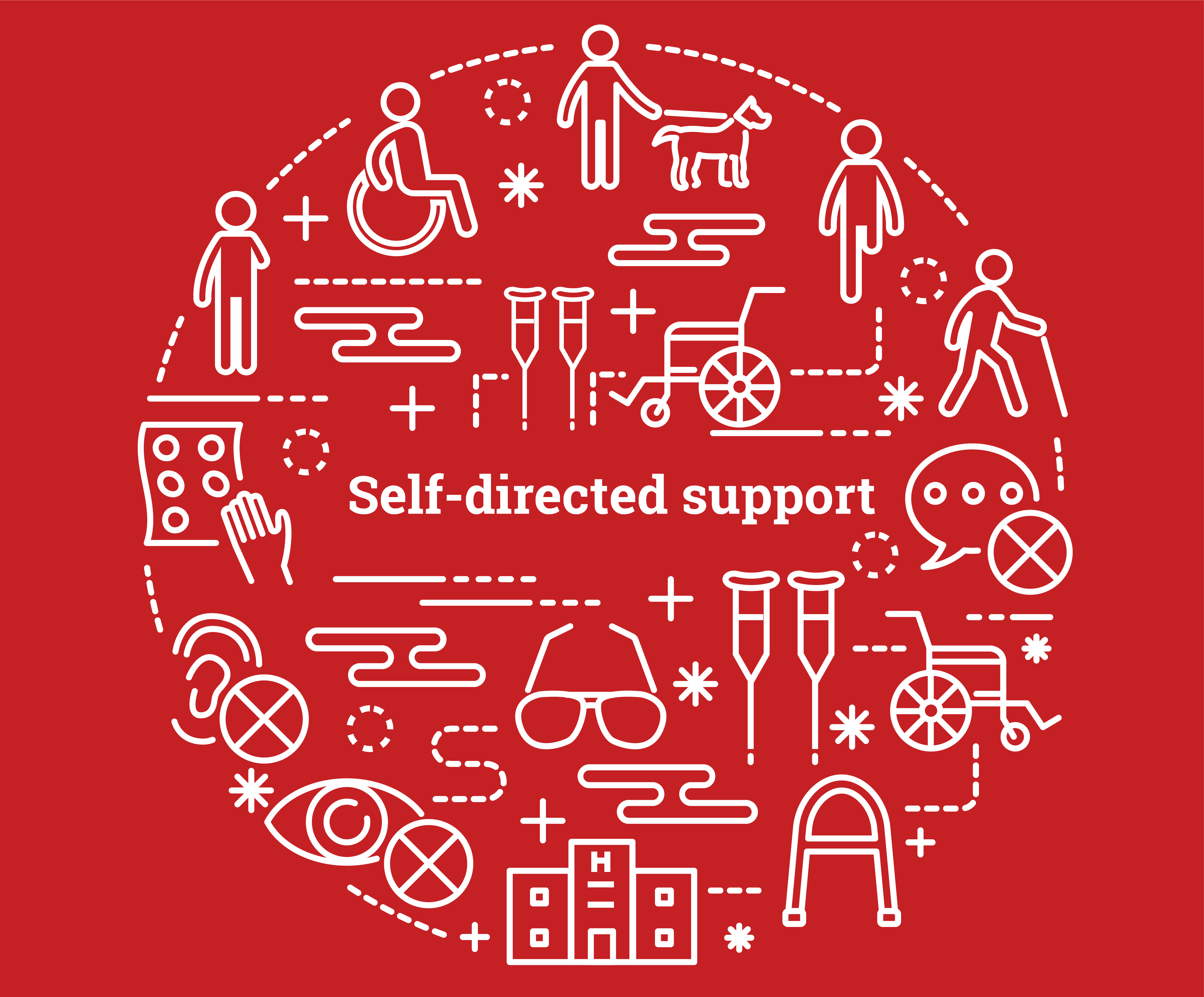 Circular shape on a red background, with the caption 'Self-directed Support' in the centre