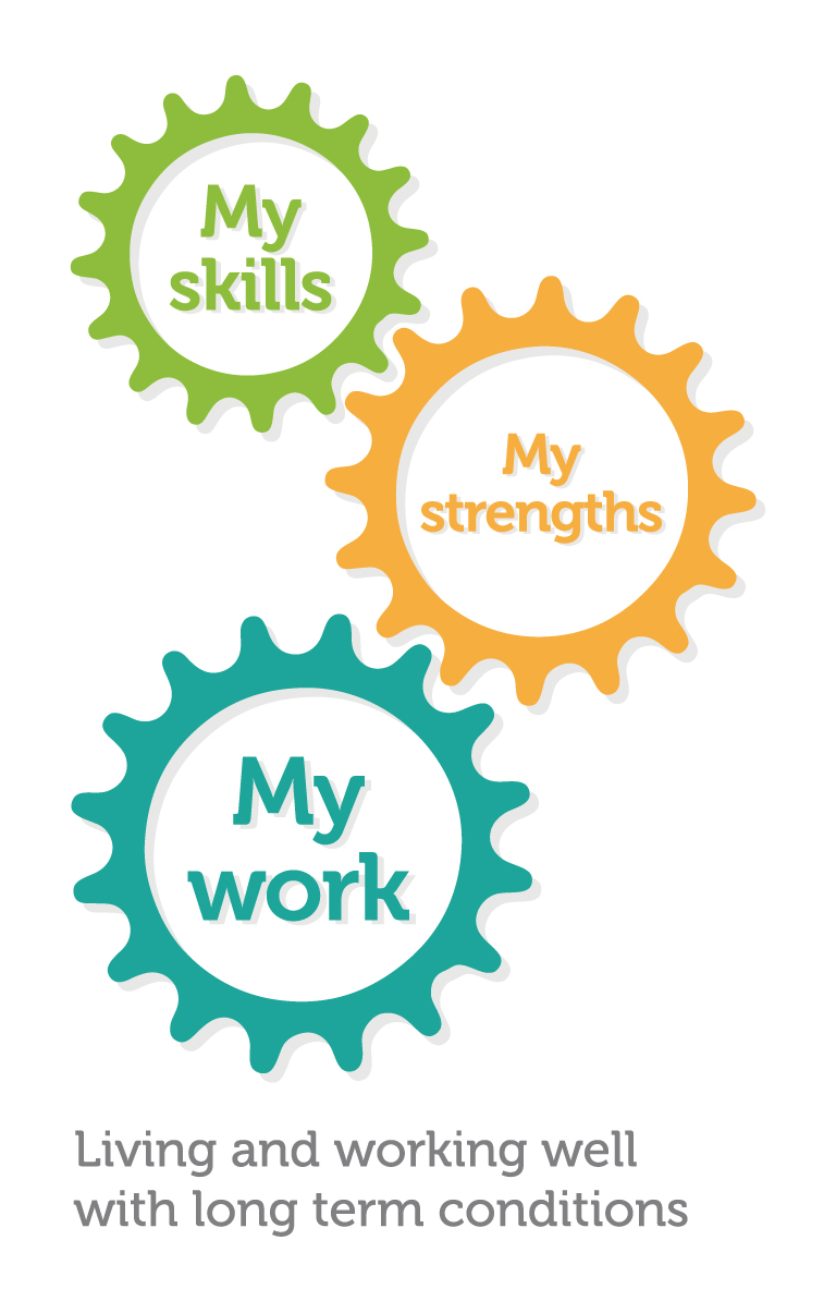 My Skills, My Strengths, My Rights to Work logo