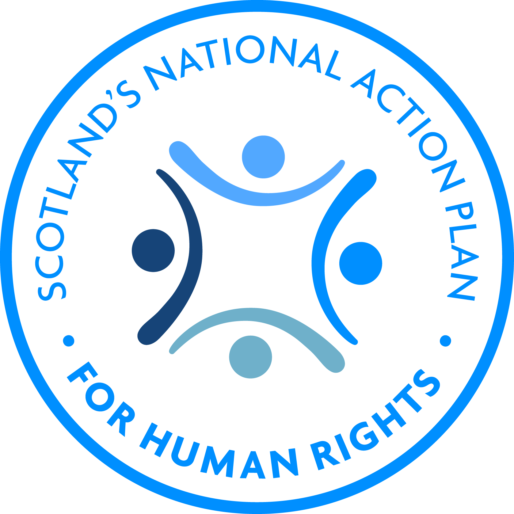 Circular logo with a depiction of four people in the middle, with the text 'Scotland's National Action Plan for Human Rights'