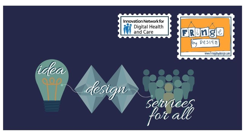 Image with logos of the ALLIANCE inDHC network and the Fringe by Design logo. Illustration then depicts the design process: idea (lightbulb), design (double diamond), Services for all (group of people)