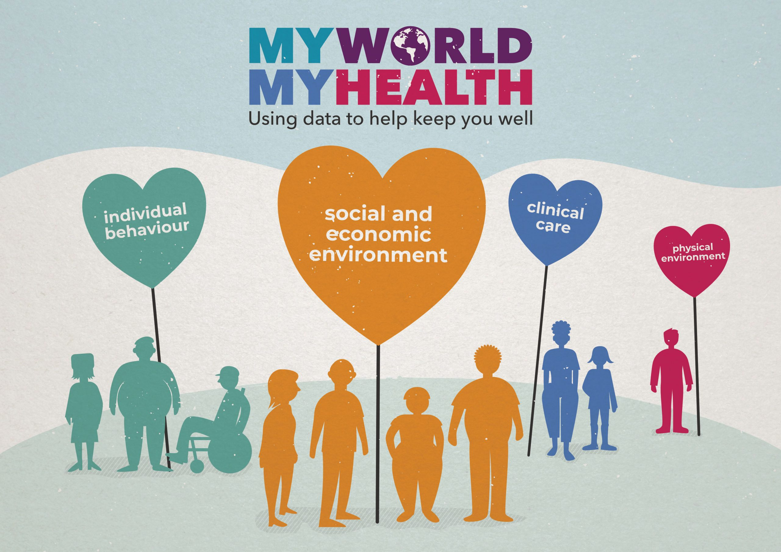 Image showing the 'My World, My Health' logo and the different factors that influence health